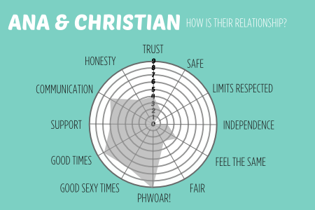 ANA AND CHRISTIAN HOW HEALTHY IS THEIR RELATIONSHIPworking