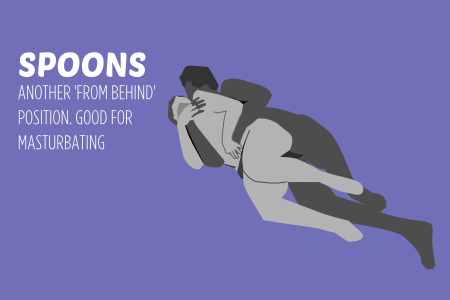 Favourite sex positions survey