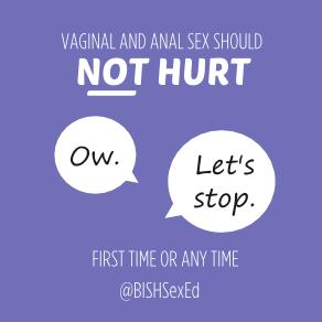 Should Anal Sex Hurt 115